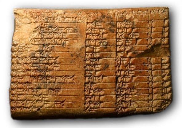 Números sumerios
