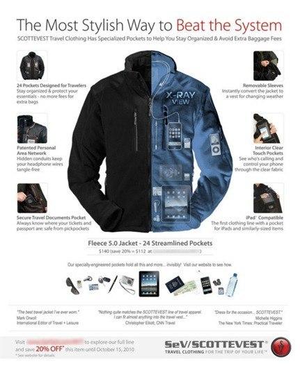 Gadgets para viajes| chaqueta con 24 bolsillos