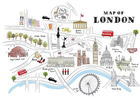 Barrios del centro de Londres y qué visitar